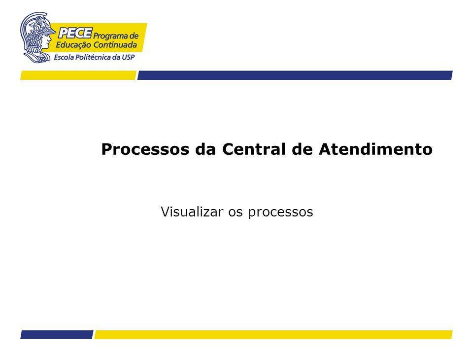 Processos da Central de Atendimento Visualizar os processos