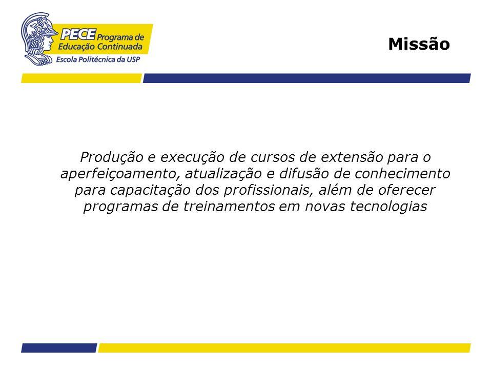 Missão Produção e execução de cursos de extensão para o aperfeiçoamento, atualização e difusão de conhecimento para capacitação dos profissionais, alé