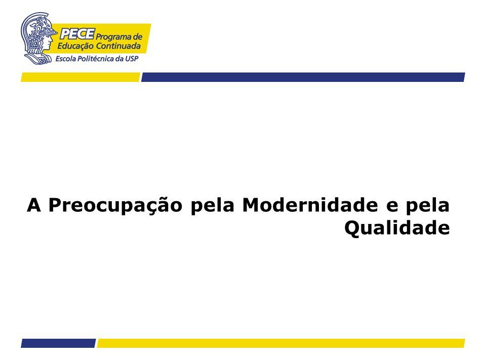 Fatores de Sucesso Qualidade do serviço como objetivo Agilidade corporativa Orientado a serviços Modelo padrão na Sociedade