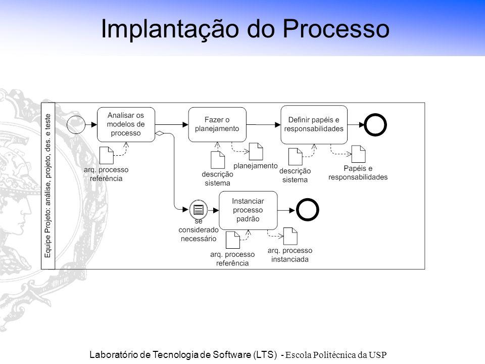 Laboratório de Tecnologia de Software (LTS) - Escola Politécnica da USP Implantação do Processo
