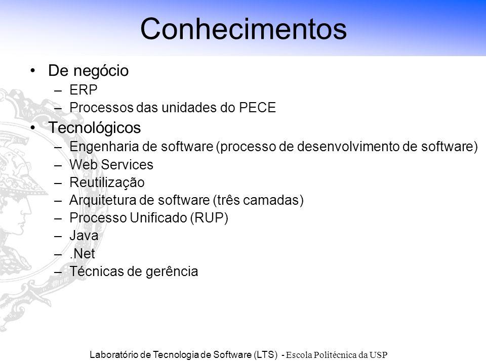 Laboratório de Tecnologia de Software (LTS) - Escola Politécnica da USP Conhecimentos De negócio –ERP –Processos das unidades do PECE Tecnológicos –En
