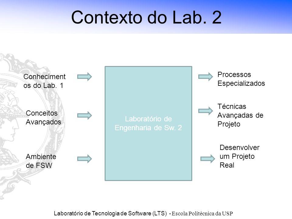 Laboratório de Tecnologia de Software (LTS) - Escola Politécnica da USP Contexto do Lab. 2 Laboratório de Engenharia de Sw. 2 Conheciment os do Lab. 1