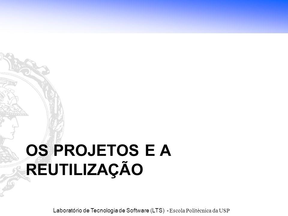 Laboratório de Tecnologia de Software (LTS) - Escola Politécnica da USP Processo de Projeto
