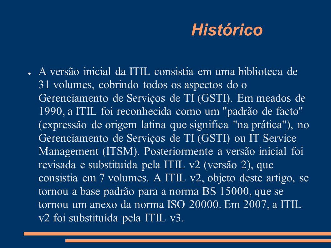 Histórico A versão inicial da ITIL consistia em uma biblioteca de 31 volumes, cobrindo todos os aspectos do o Gerenciamento de Serviços de TI (GSTI).