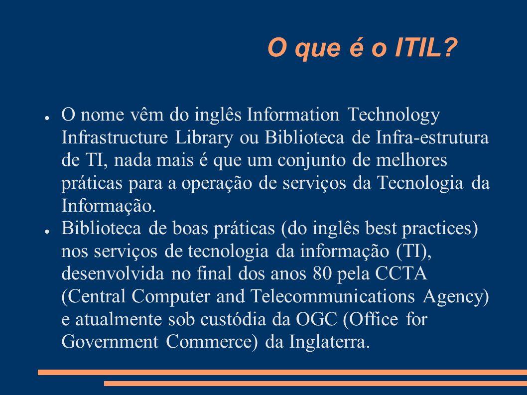O que é o ITIL? O nome vêm do inglês Information Technology Infrastructure Library ou Biblioteca de Infra-estrutura de TI, nada mais é que um conjunto