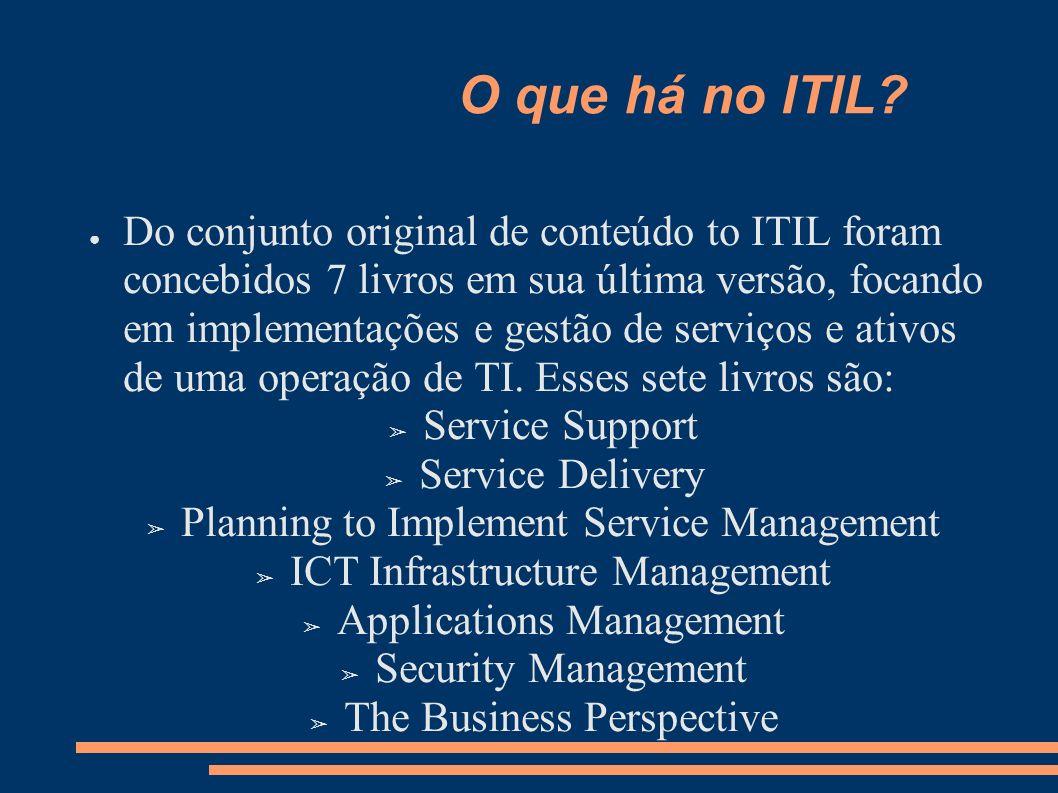 O que há no ITIL? Do conjunto original de conteúdo to ITIL foram concebidos 7 livros em sua última versão, focando em implementações e gestão de servi