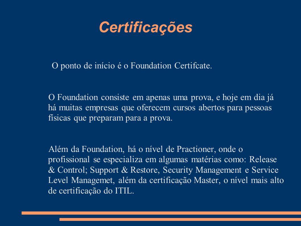 Certificações O ponto de início é o Foundation Certifcate. O Foundation consiste em apenas uma prova, e hoje em dia já há muitas empresas que oferecem