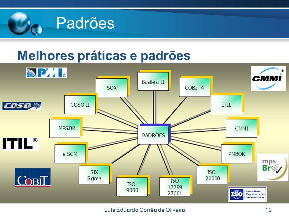 Luís Eduardo Corrêa de Oliveira10 Padrões Melhores práticas e padrões