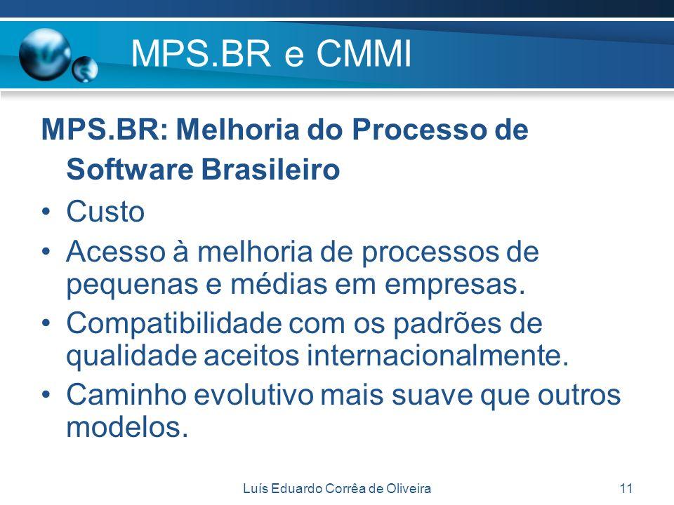 Luís Eduardo Corrêa de Oliveira11 MPS.BR: Melhoria do Processo de Software Brasileiro Custo Acesso à melhoria de processos de pequenas e médias em emp