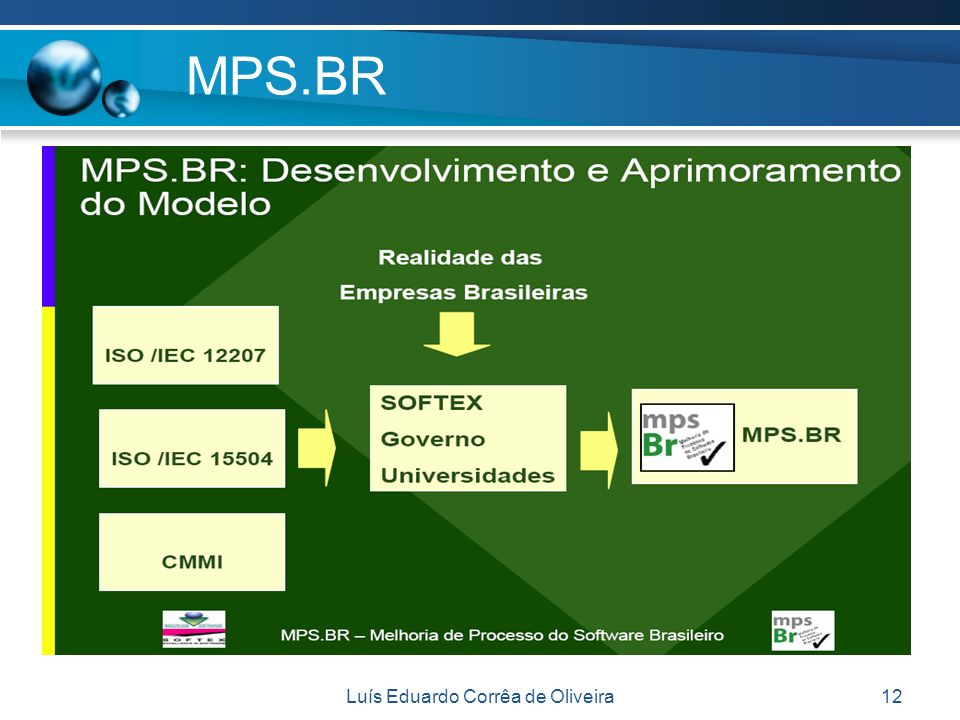 Luís Eduardo Corrêa de Oliveira12 MPS.BR