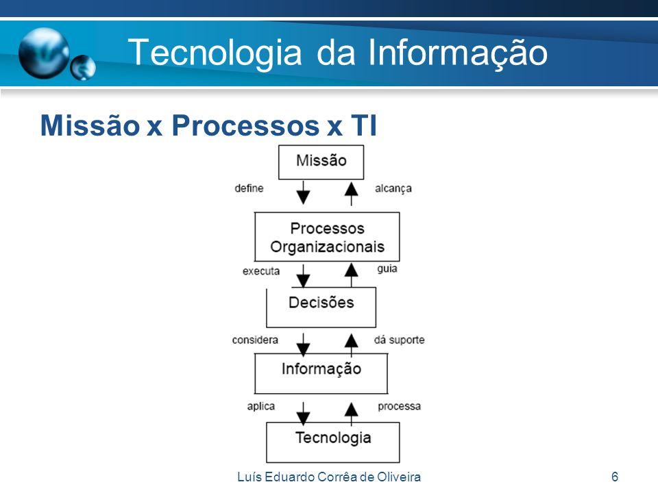 Luís Eduardo Corrêa de Oliveira6 Missão x Processos x TI Tecnologia da Informação
