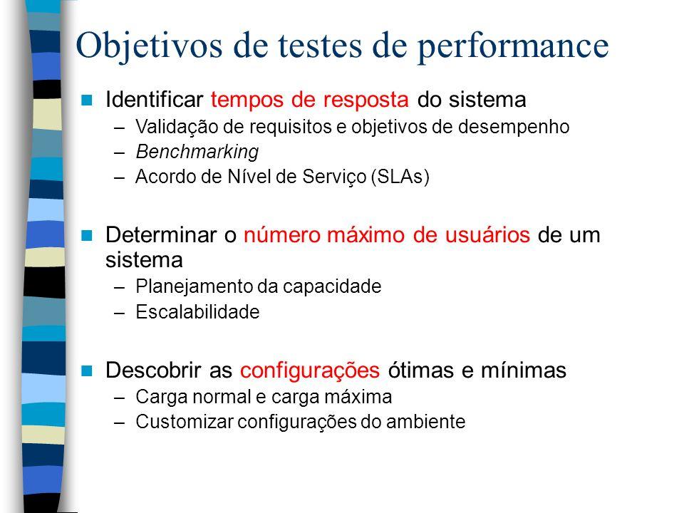 Objetivos de testes de performance Identificar tempos de resposta do sistema –Validação de requisitos e objetivos de desempenho –Benchmarking –Acordo