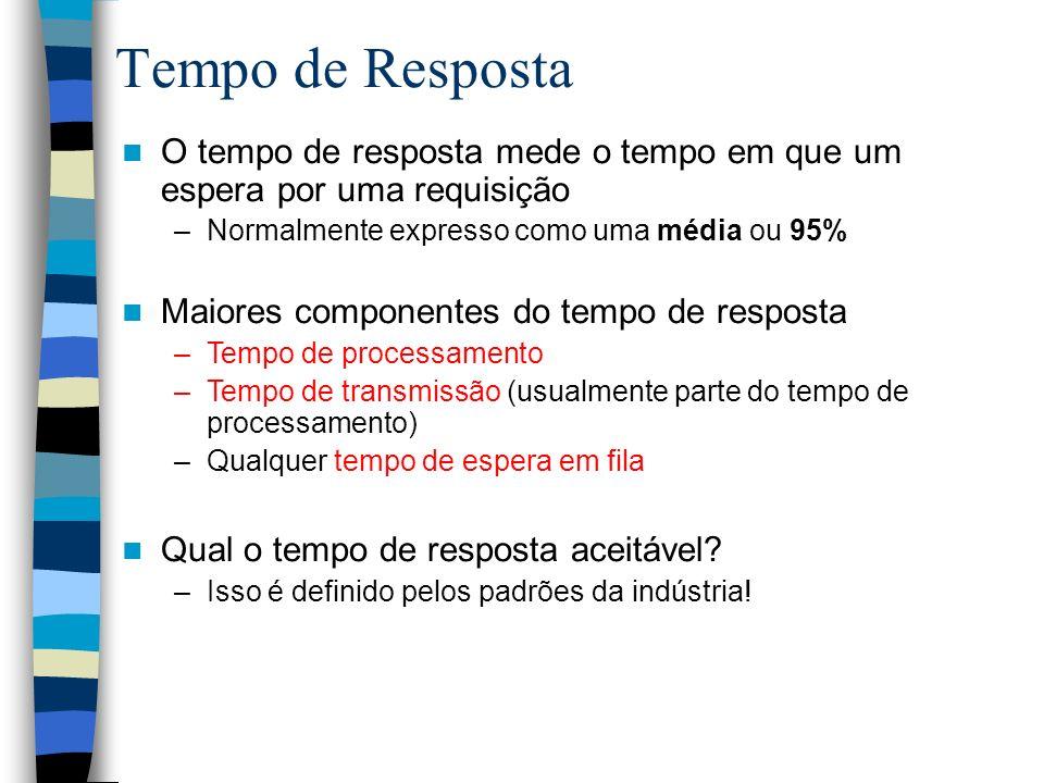 Tempo de Resposta O tempo de resposta mede o tempo em que um espera por uma requisição –Normalmente expresso como uma média ou 95% Maiores componentes