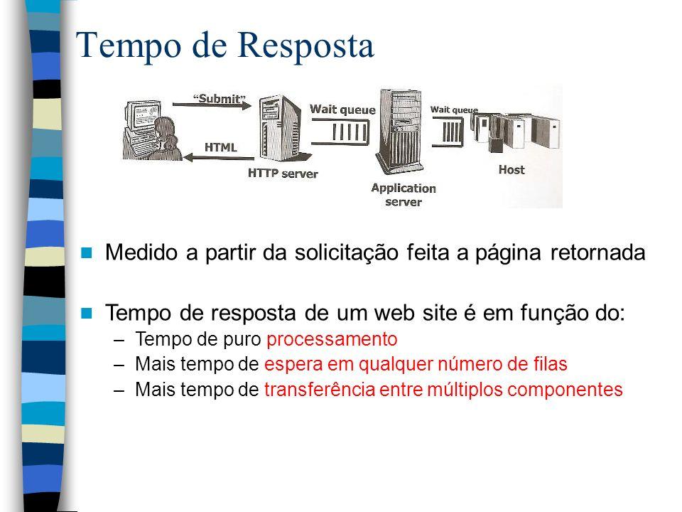 Tempo de Resposta Medido a partir da solicitação feita a página retornada Tempo de resposta de um web site é em função do: –Tempo de puro processament