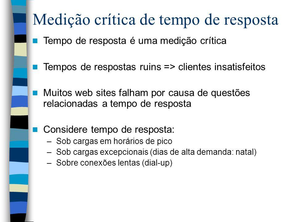 Medição crítica de tempo de resposta Tempo de resposta é uma medição crítica Tempos de respostas ruins => clientes insatisfeitos Muitos web sites falh
