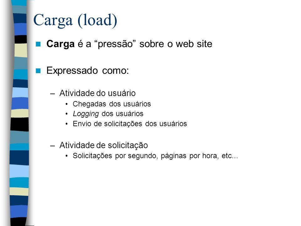 Carga (load) Carga é a pressão sobre o web site Expressado como: –Atividade do usuário Chegadas dos usuários Logging dos usuários Envio de solicitaçõe