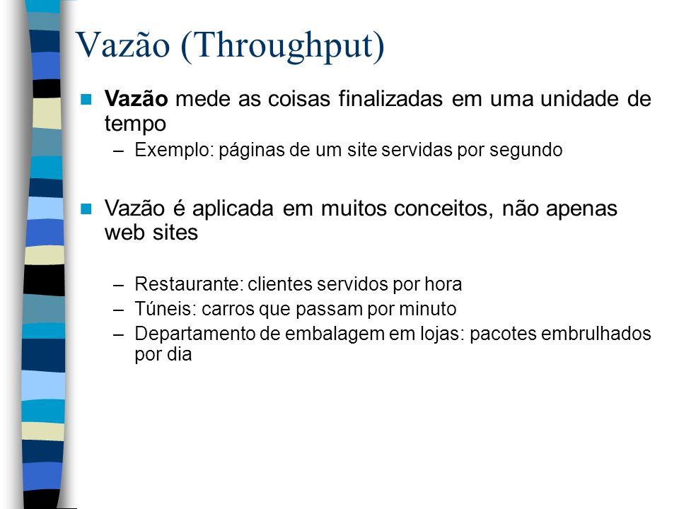 Vazão (Throughput) Vazão mede as coisas finalizadas em uma unidade de tempo –Exemplo: páginas de um site servidas por segundo Vazão é aplicada em muit