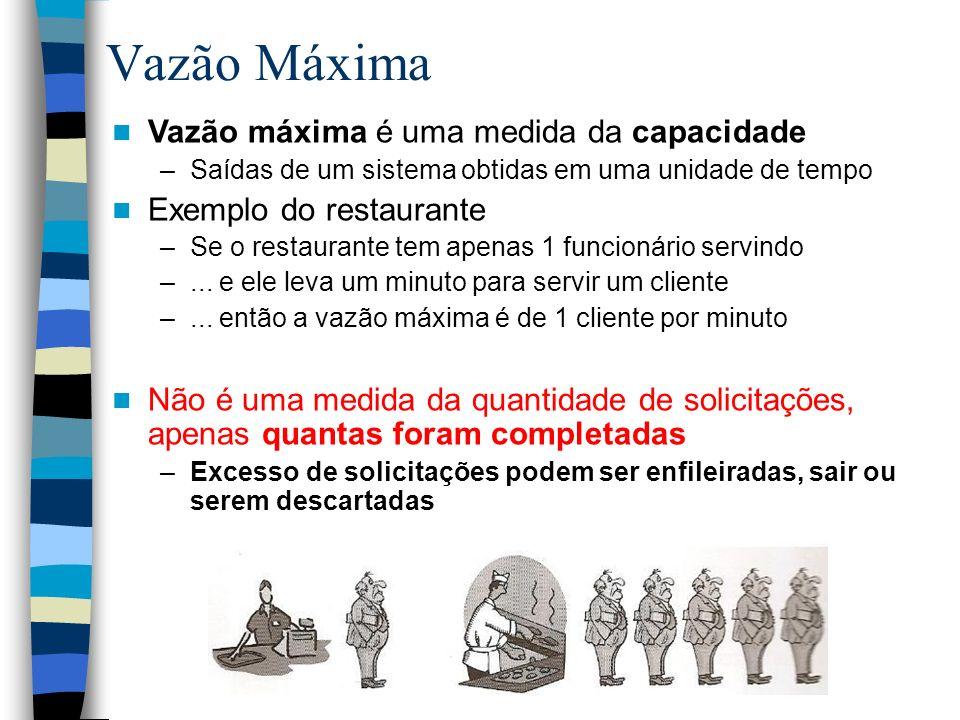 Vazão Máxima Vazão máxima é uma medida da capacidade –Saídas de um sistema obtidas em uma unidade de tempo Exemplo do restaurante –Se o restaurante te