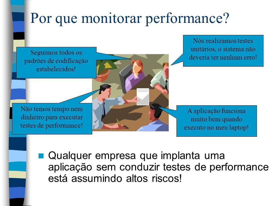 Por que monitorar performance? Qualquer empresa que implanta uma aplicação sem conduzir testes de performance está assumindo altos riscos! Nós realiza