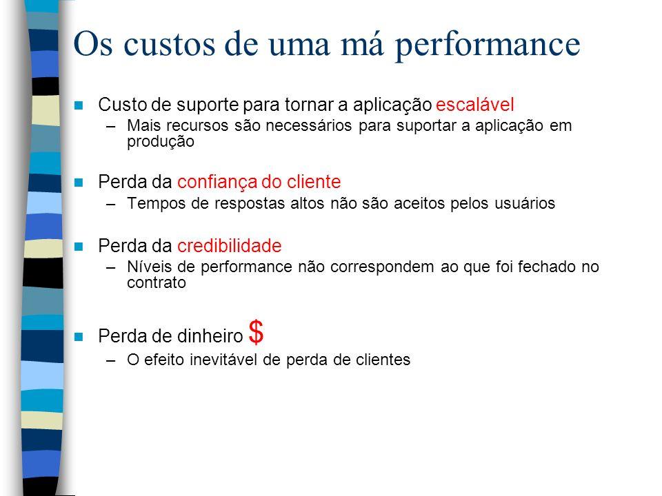 Quando pensar em performance Projeto da Arquitetura Período de desenvolvimento Fase de testes de componentes e unitários Fase de testes de performance Implantação Resumo: –considere performance em todos os passos desde o projeto até a implantação da aplicação