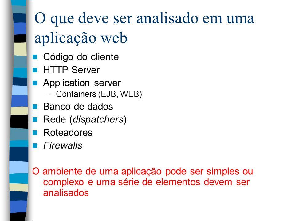 O que deve ser analisado em uma aplicação web Código do cliente HTTP Server Application server –Containers (EJB, WEB) Banco de dados Rede (dispatchers