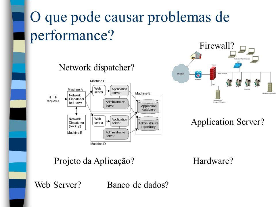 O que pode causar problemas de performance? Network dispatcher? Firewall? Hardware? Application Server? Banco de dados? Projeto da Aplicação? Web Serv