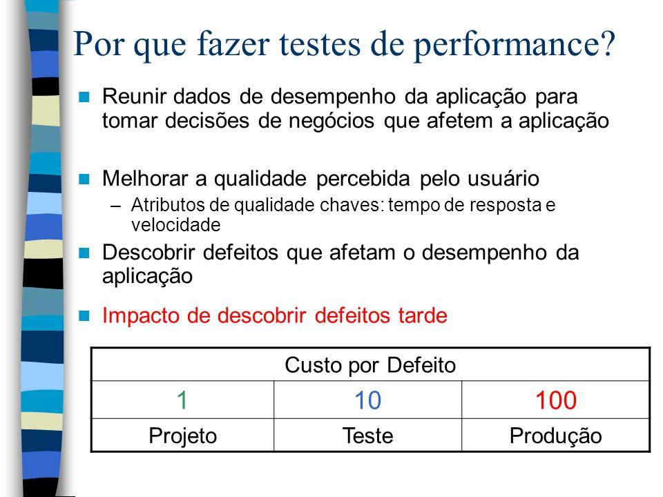 Objetivos de testes de performance Identificar tempos de resposta do sistema –Validação de requisitos e objetivos de desempenho –Benchmarking –Acordo de Nível de Serviço (SLAs) Determinar o número máximo de usuários de um sistema –Planejamento da capacidade –Escalabilidade Descobrir as configurações ótimas e mínimas –Carga normal e carga máxima –Customizar configurações do ambiente