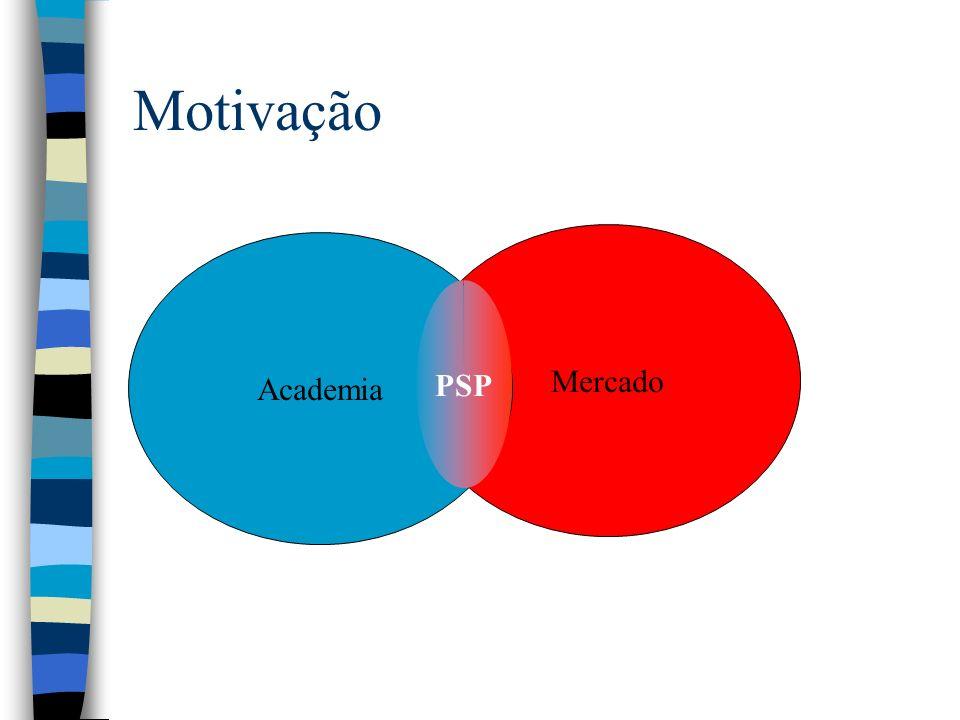 Mercado Motivação Academia PSP