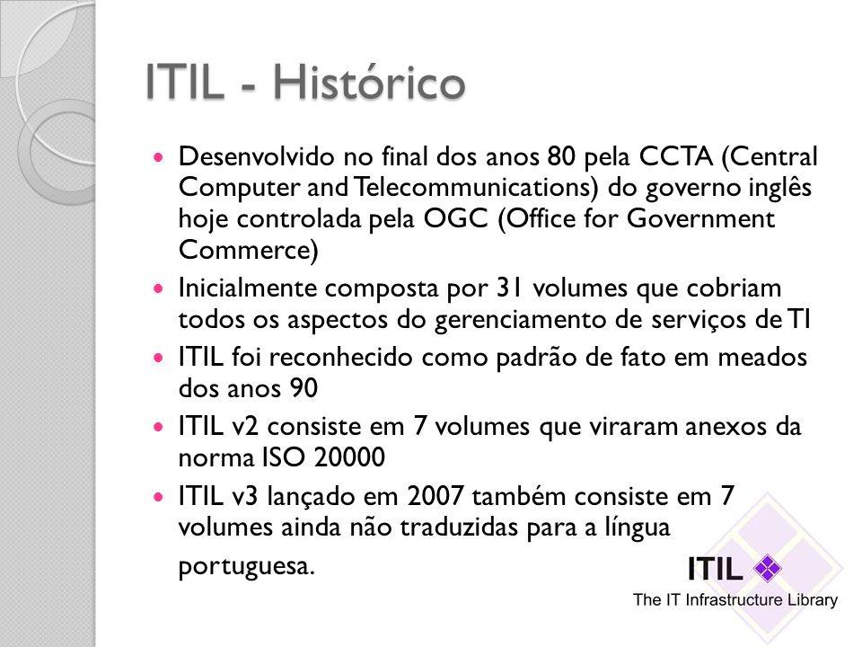 ITIL - Histórico Desenvolvido no final dos anos 80 pela CCTA (Central Computer and Telecommunications) do governo inglês hoje controlada pela OGC (Off