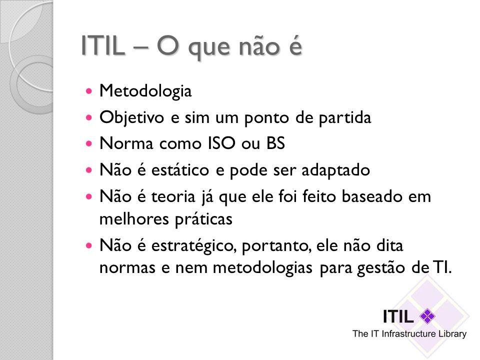 ITIL – O que não é Metodologia Objetivo e sim um ponto de partida Norma como ISO ou BS Não é estático e pode ser adaptado Não é teoria já que ele foi