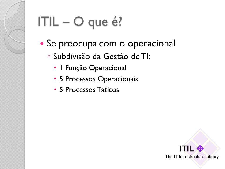 ITIL – O que é? Se preocupa com o operacional Subdivisão da Gestão de TI: 1 Função Operacional 5 Processos Operacionais 5 Processos Táticos