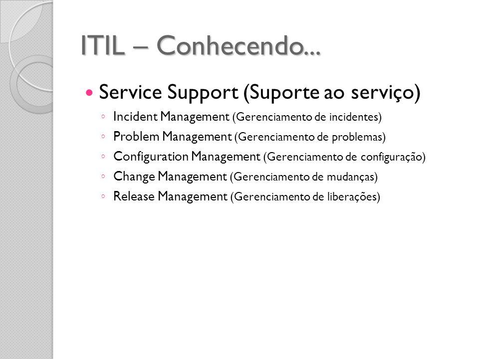 ITIL – Conhecendo... Service Support (Suporte ao serviço) Incident Management (Gerenciamento de incidentes) Problem Management (Gerenciamento de probl