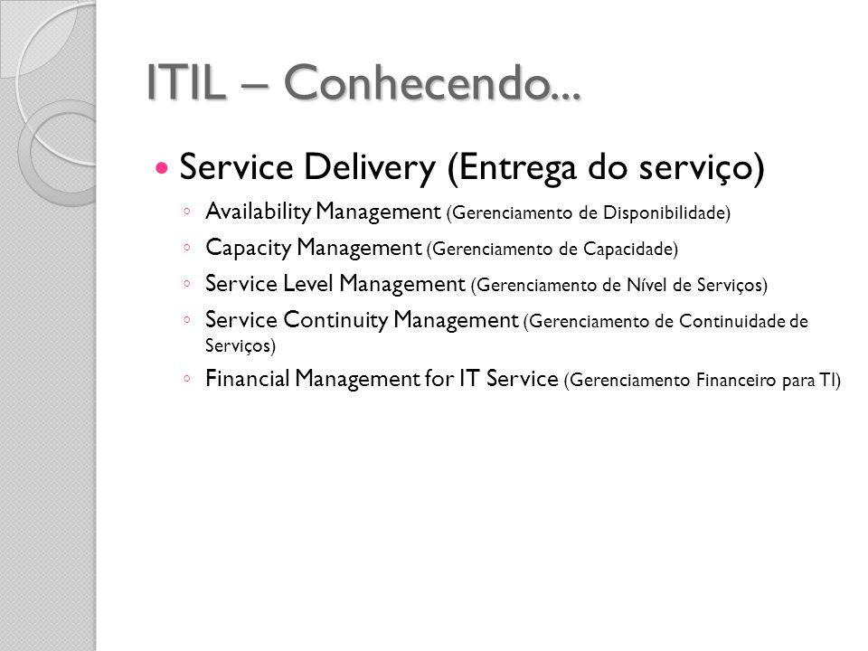 ITIL – Conhecendo... Service Delivery (Entrega do serviço) Availability Management (Gerenciamento de Disponibilidade) Capacity Management (Gerenciamen
