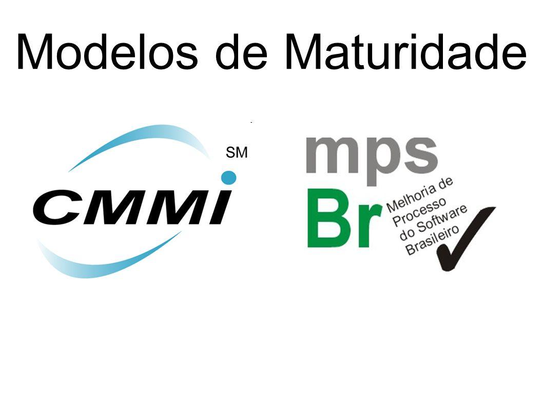 MODELOS DE MATURIDADE Modelos são repositórios de melhores práticas que vêm sendo utilizadas ao longo de vários anos com sucesso.