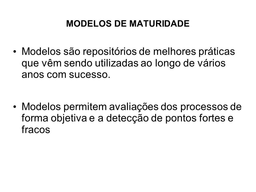 MODELOS DE MATURIDADE Modelos são repositórios de melhores práticas que vêm sendo utilizadas ao longo de vários anos com sucesso. Modelos permitem ava