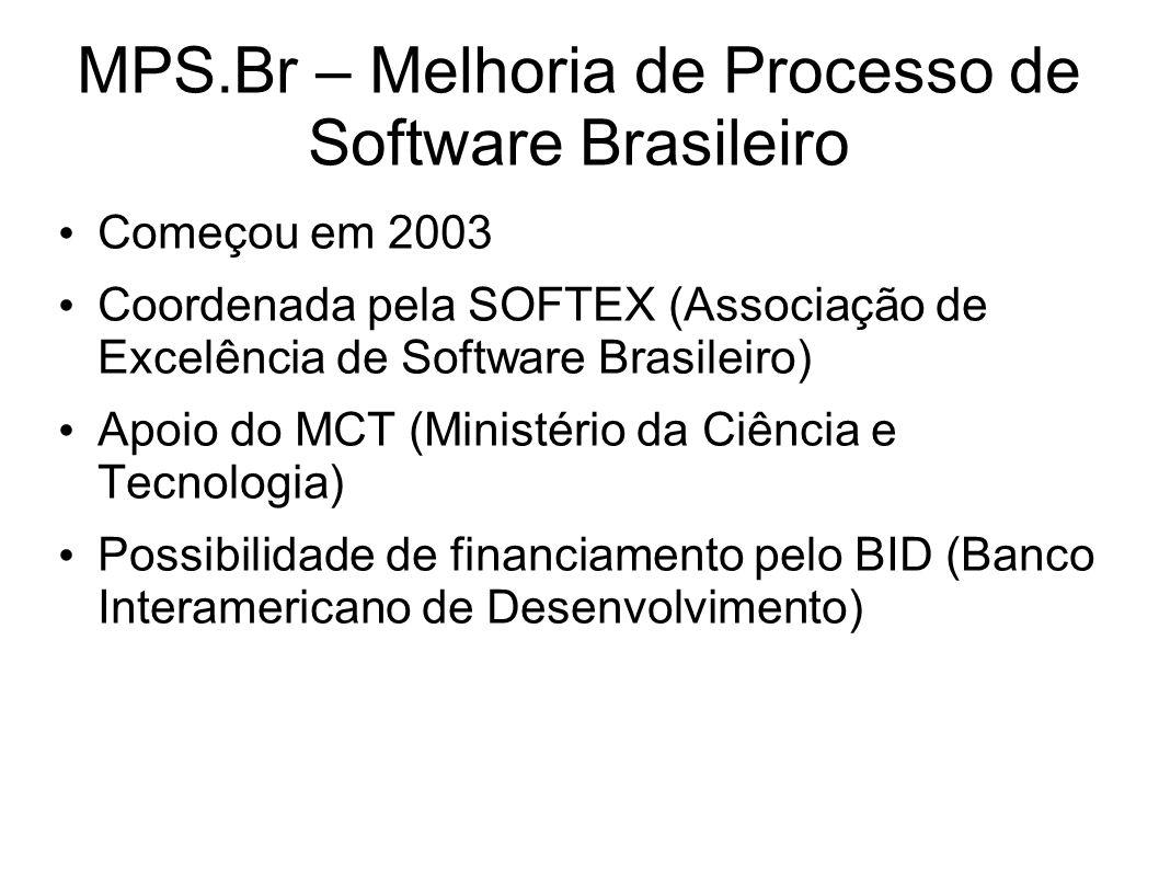 MPS.Br – Melhoria de Processo de Software Brasileiro Começou em 2003 Coordenada pela SOFTEX (Associação de Excelência de Software Brasileiro) Apoio do