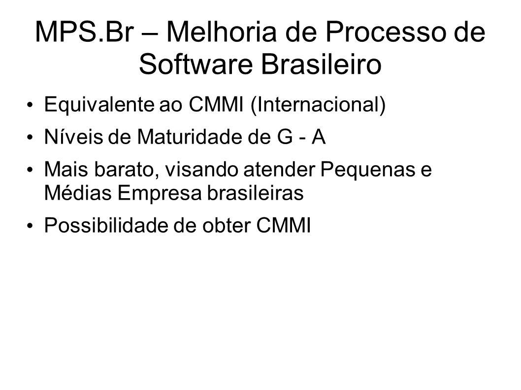 Equivalente ao CMMI (Internacional) Níveis de Maturidade de G - A Mais barato, visando atender Pequenas e Médias Empresa brasileiras Possibilidade de