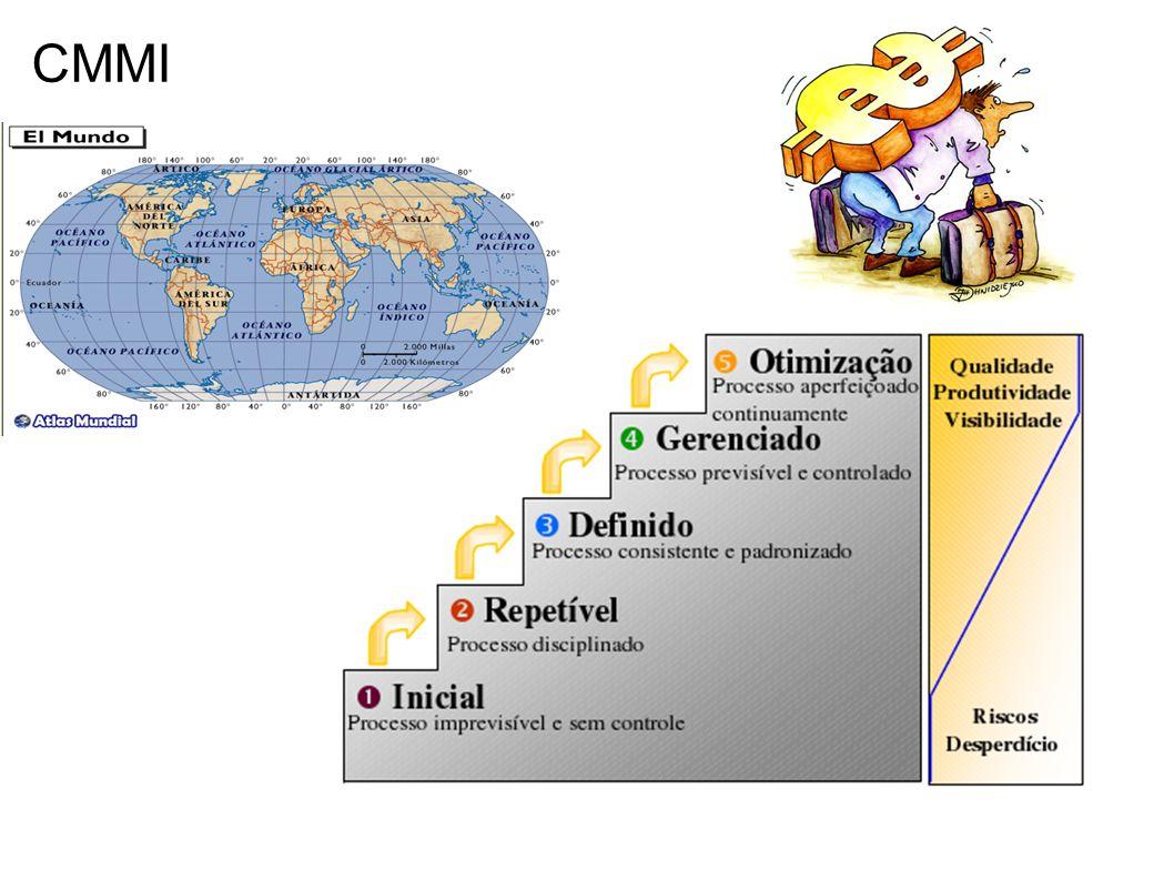 MPS.Br – Melhoria de Processo de Software Brasileiro Começou em 2003 Coordenada pela SOFTEX (Associação de Excelência de Software Brasileiro) Apoio do MCT (Ministério da Ciência e Tecnologia) Possibilidade de financiamento pelo BID (Banco Interamericano de Desenvolvimento)