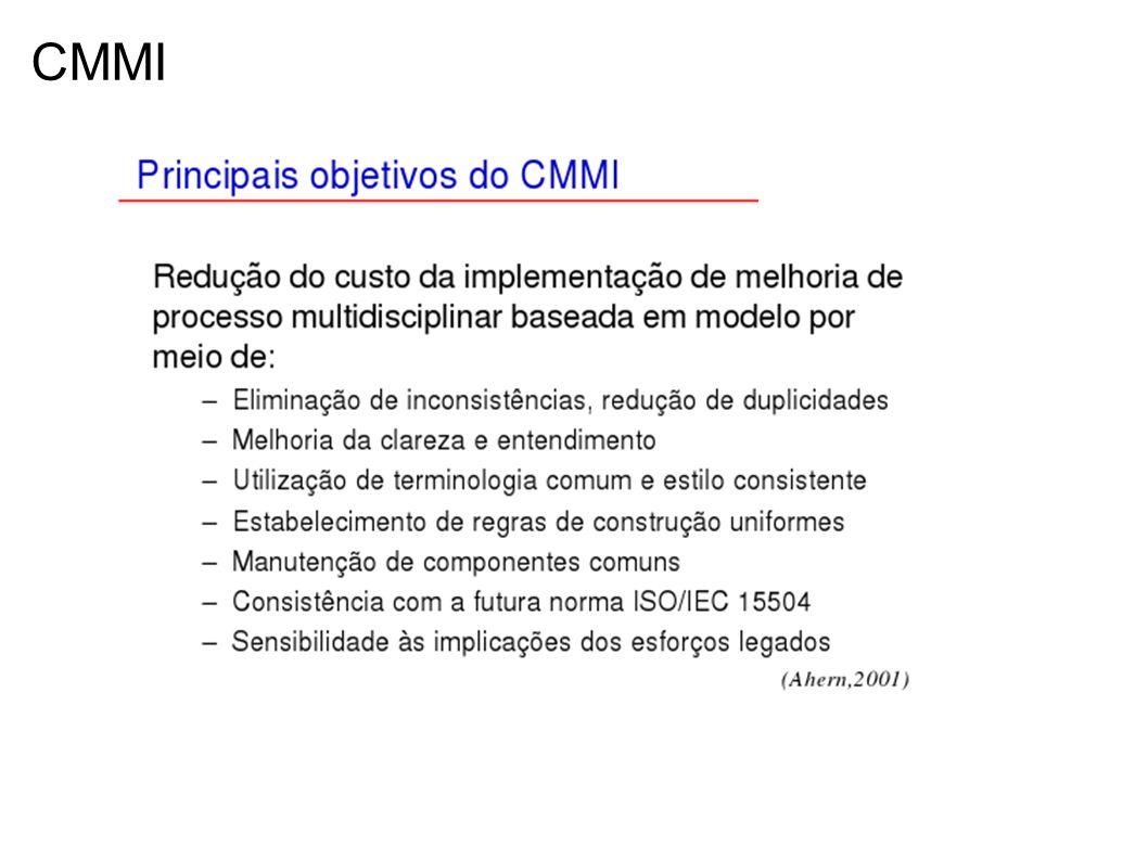 Em Otimização Gerenciado Quantitativamente Definido Largamente Definido Parcialmente Definido Gerenciado Parcialmente Gerenciado A B C D E F G 2 3 4 5 Relacionamento com o CMMI MR-MPS