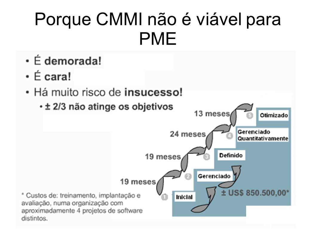 Porque CMMI não é viável para PME
