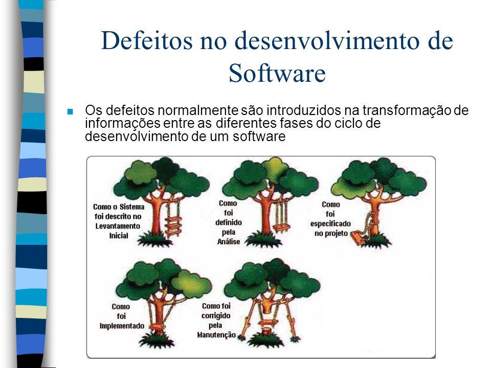 Defeitos no desenvolvimento de Software n Os defeitos normalmente são introduzidos na transformação de informações entre as diferentes fases do ciclo de desenvolvimento de um software