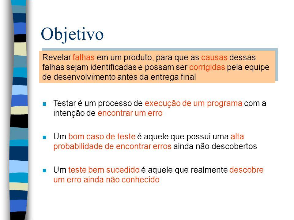 Planejar testes n Artefatos de entrada Documento de Requisitos Especificação de Casos de Uso Plano de Testes Lições aprendidas n Artefatos de saída Modelo de testes Casos de teste Procedimentos de teste