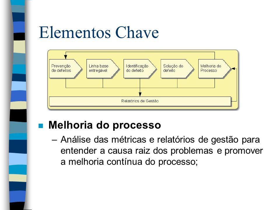 Elementos Chave n Melhoria do processo –Análise das métricas e relatórios de gestão para entender a causa raiz dos problemas e promover a melhoria con
