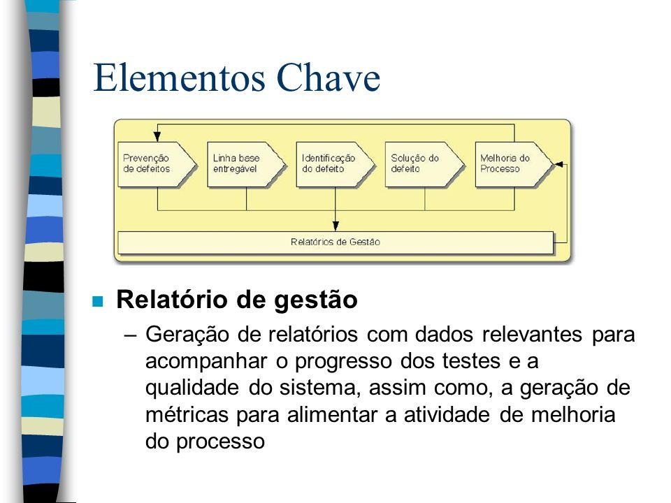 Elementos Chave n Relatório de gestão –Geração de relatórios com dados relevantes para acompanhar o progresso dos testes e a qualidade do sistema, ass