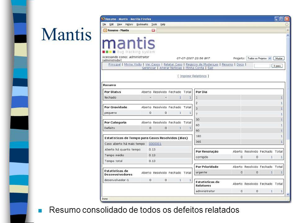 Mantis n Resumo consolidado de todos os defeitos relatados