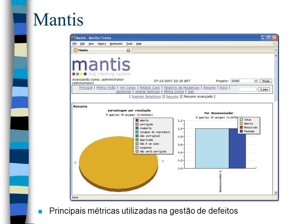 Mantis n Principais métricas utilizadas na gestão de defeitos