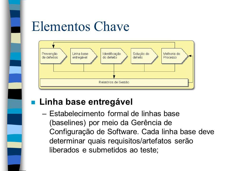 Elementos Chave n Linha base entregável –Estabelecimento formal de linhas base (baselines) por meio da Gerência de Configuração de Software. Cada linh