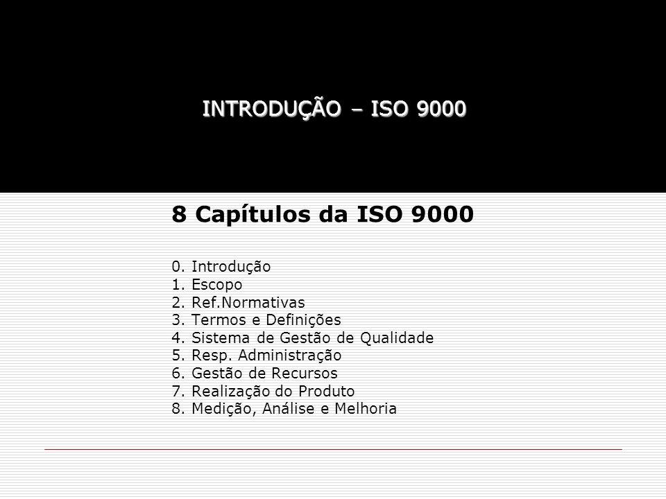8 Capítulos da ISO 9000 0. Introdução 1. Escopo 2. Ref.Normativas 3. Termos e Definições 4. Sistema de Gestão de Qualidade 5. Resp. Administração 6. G