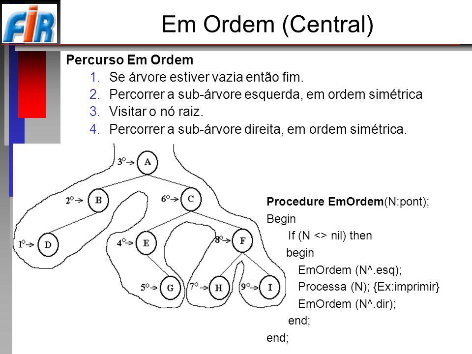 Em Ordem (Central) Percurso Em Ordem 1.Se árvore estiver vazia então fim. 2.Percorrer a sub-árvore esquerda, em ordem simétrica 3.Visitar o nó raiz. 4