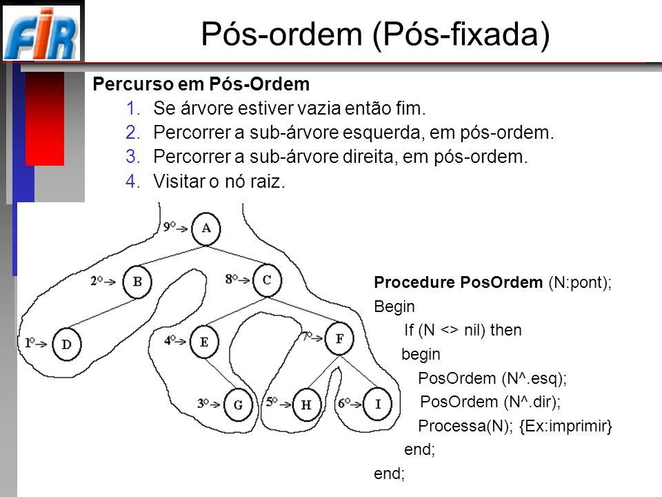 Pós-ordem (Pós-fixada) Percurso em Pós-Ordem 1.Se árvore estiver vazia então fim. 2.Percorrer a sub-árvore esquerda, em pós-ordem. 3.Percorrer a sub-á